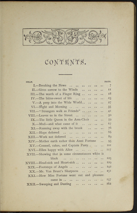 First Page of the Table of Contents for the [1887] W. Nicholson & Sons Reprint, Version 1