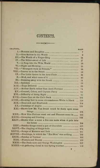First Page of the Table of Contents for [1879] Milner & Sowerby Reprint