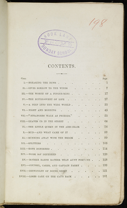 First Page of the Table of Contents for the 1853 H. G. Bohn Reprint, Version 2