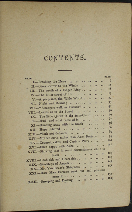First Page of the Table of Contents for the [1887] W. Nicholson & Sons, Ltd. Reprint